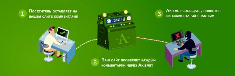 akismet - защита от спама